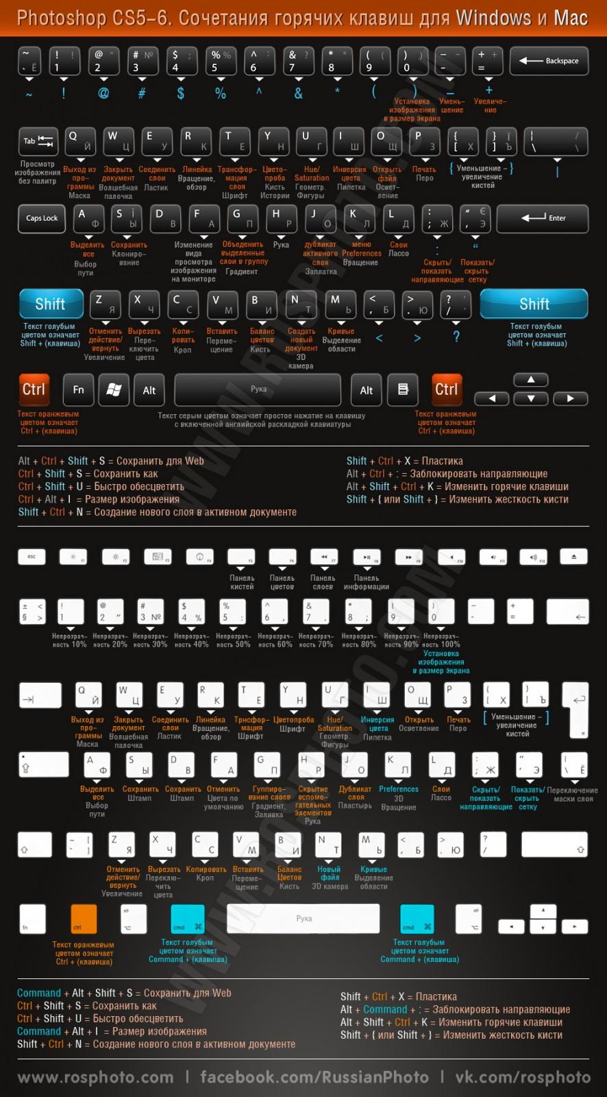 hot_keyboard